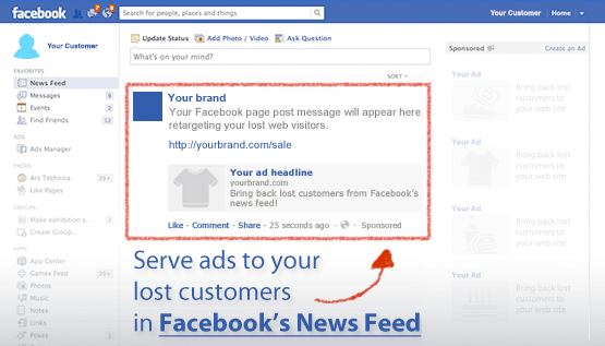 Serve Ads to your lost customers in Facebook's News Feed